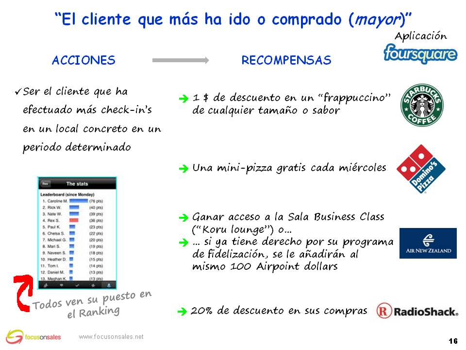Captación de clientes | Focus On Sales